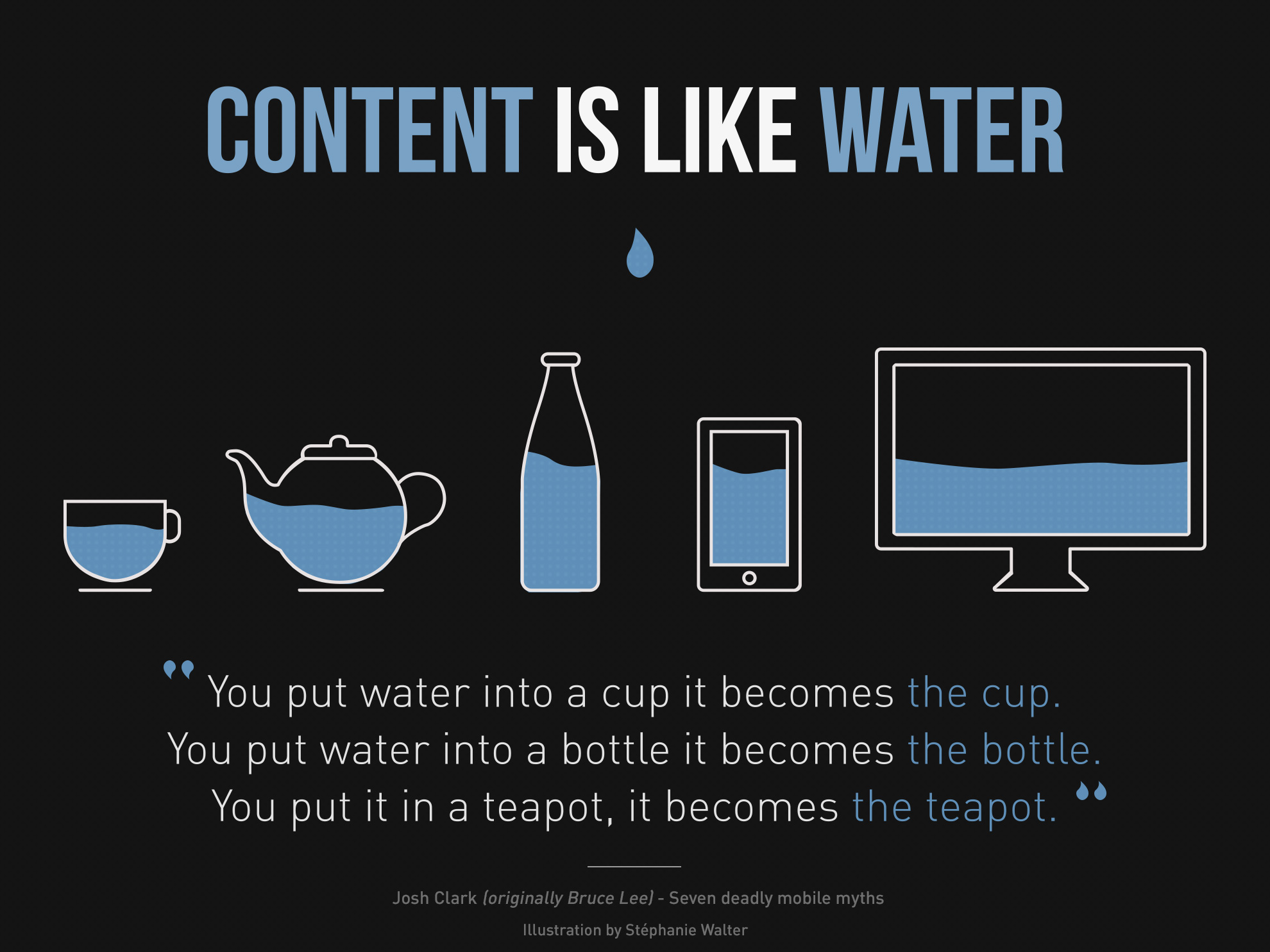 Content is like water, a saying that illustrates the principles of RWD.